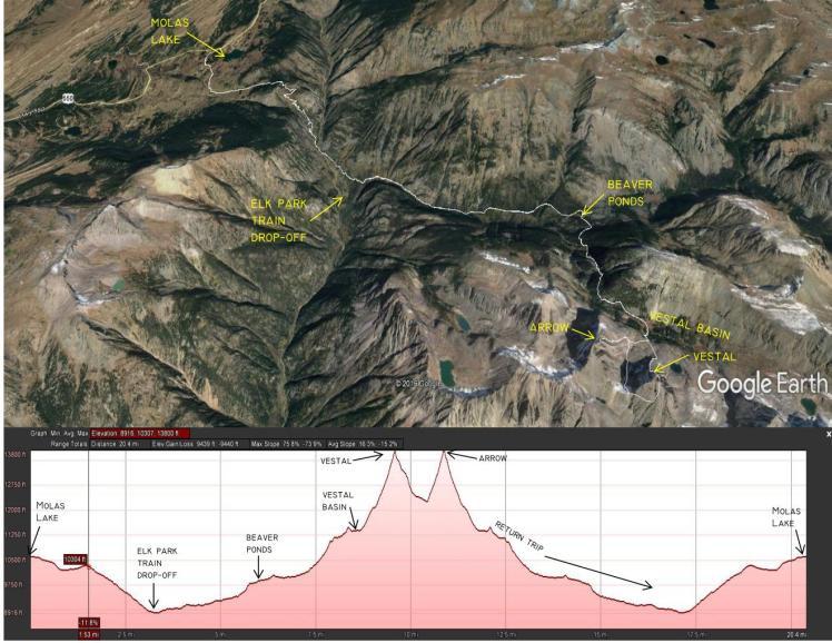 vestal-elevation-profile